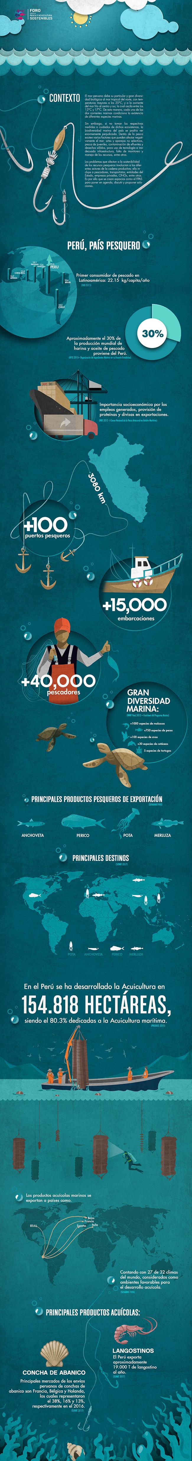 WWF Infografia