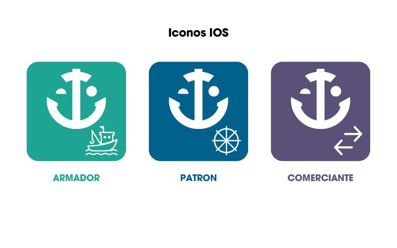 iconos-ios